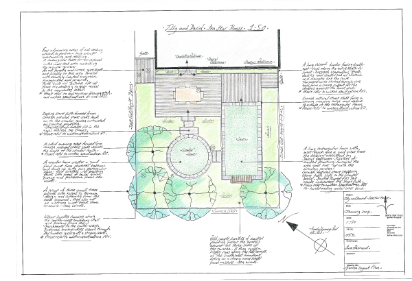 Garden Plan Image
